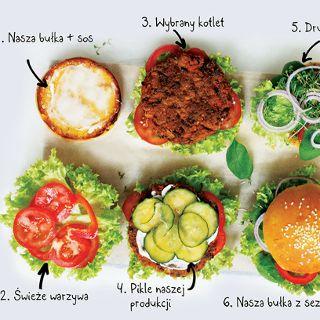 Mihiderka Kuchnia wegańska i wegetariańska